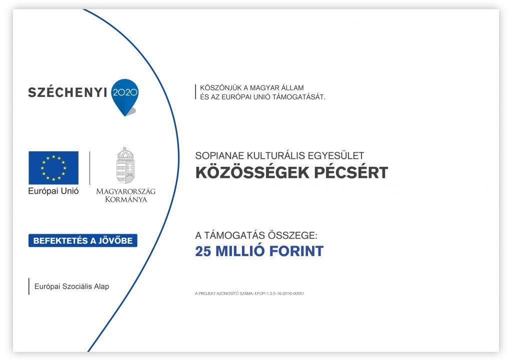 A Sopianae Egyesültet 25 millió Forint értékű Széchenyi 2020-as támogatását összegző banner